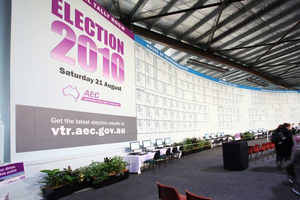 Film and Television at Exhibition Park In Canberra